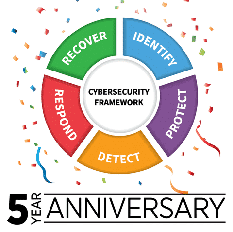 NIST cybersecurity framework 5yrs