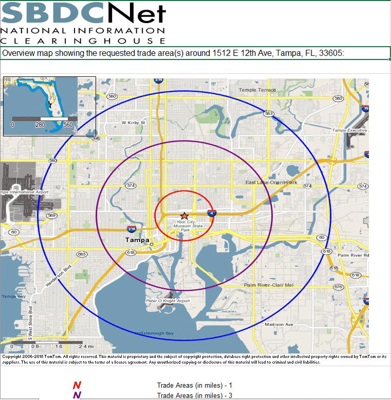 GIS Ring Study Analysis